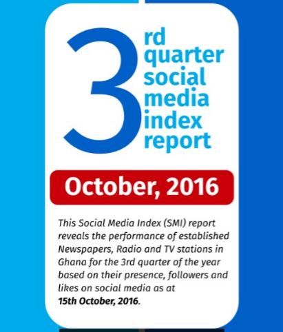 3rd Quarter Social Media Index Shows Steady Growth