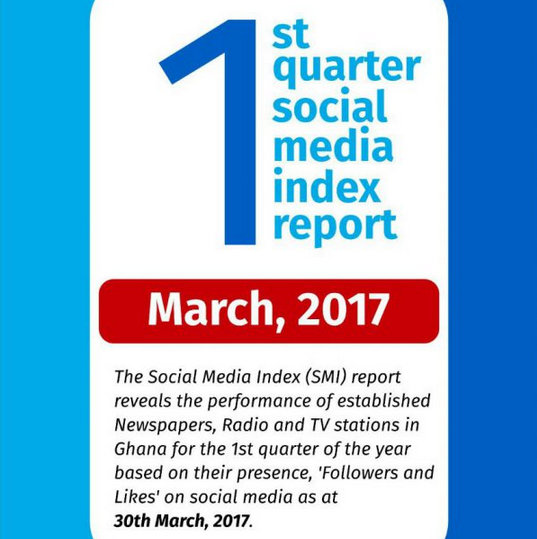 Social Media Report Reveals Radio Stations' Dominant Influence on Facebook and Twitter