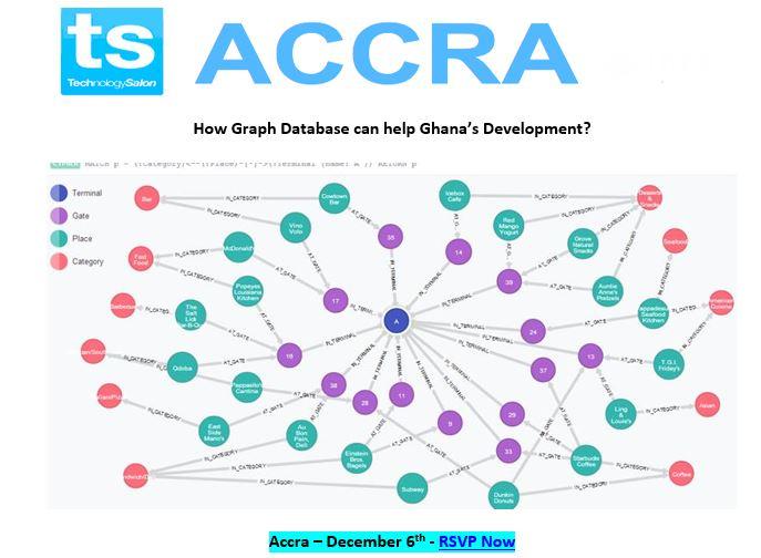 "RSVP NOW: December Technology Salon on ""How can Graph Database support Ghana's development?"""